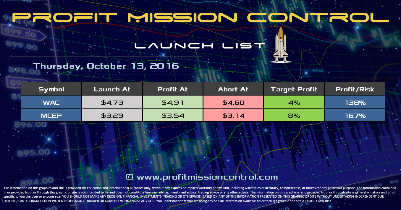 Profit Mission Control Watch List for 10-13-2016