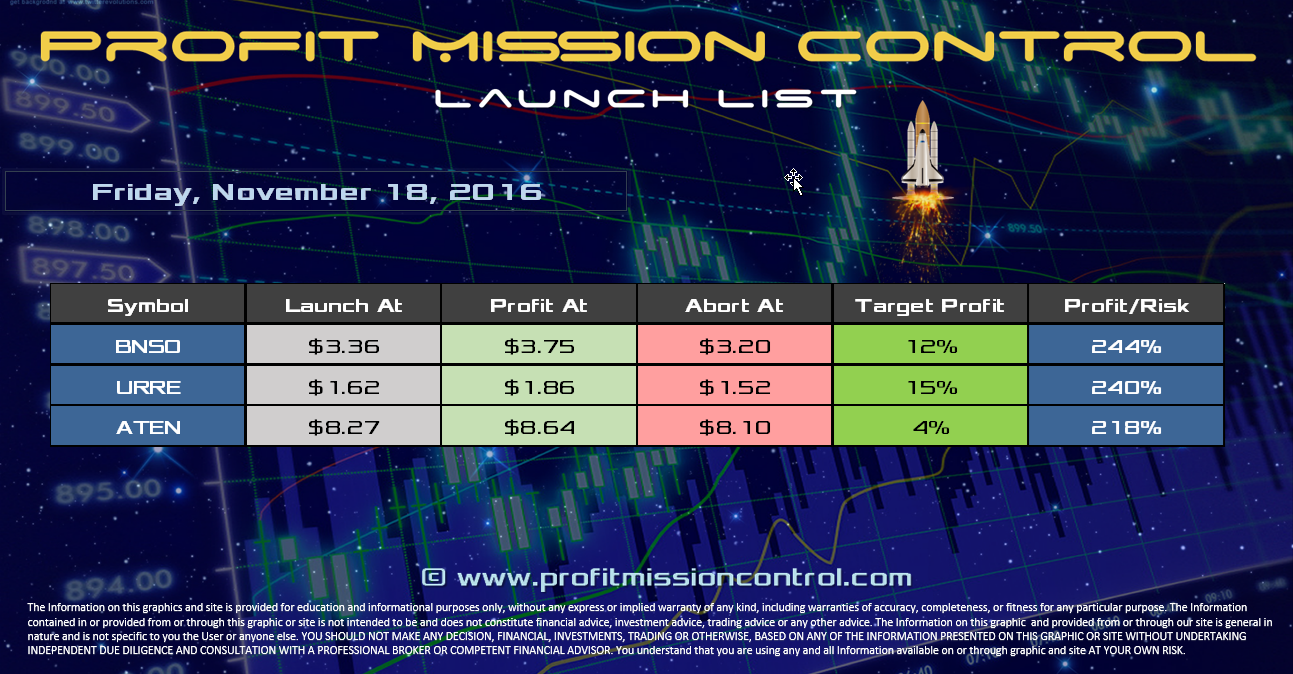 Profit Mission Control Watch List for 10-18-2016