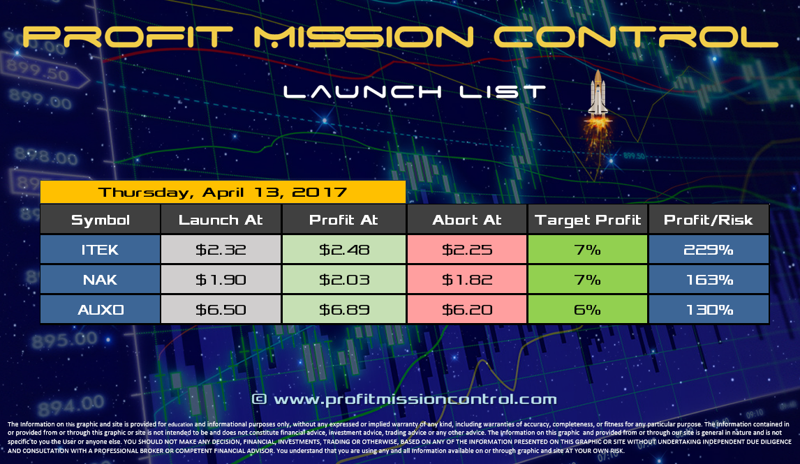 Profit Mission Control Watch List for 04-13-2017