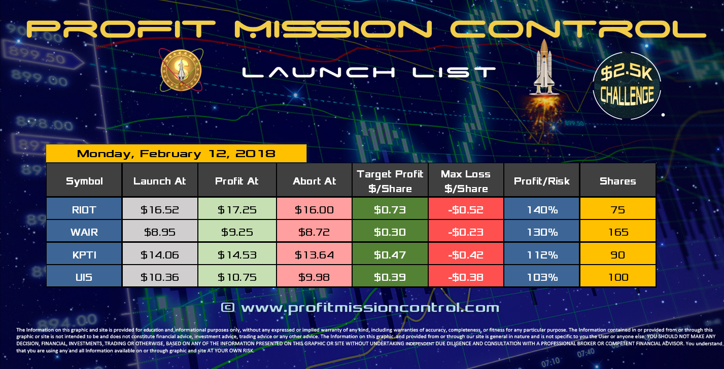Profit Mission Control Watch List for 2-12-2018