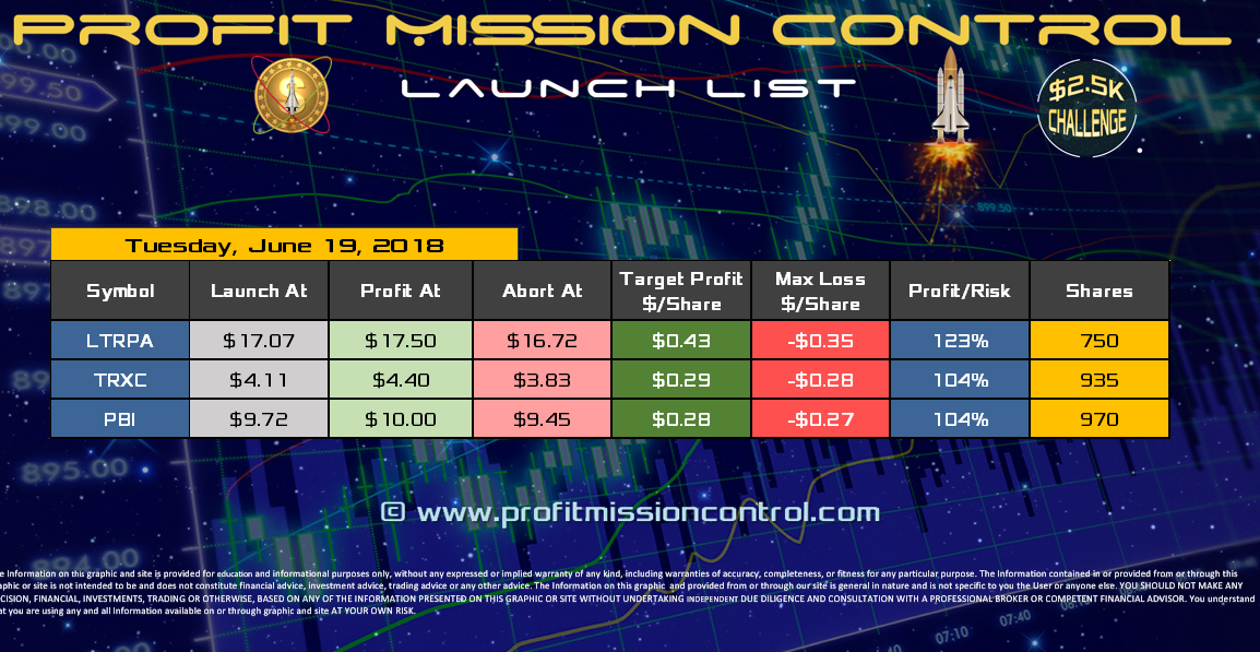 Profit Mission Control Watch List for 06-19-2018