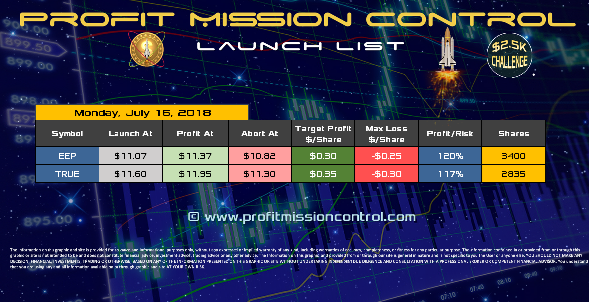 Profit Mission Control Watch List for 07-16-2018