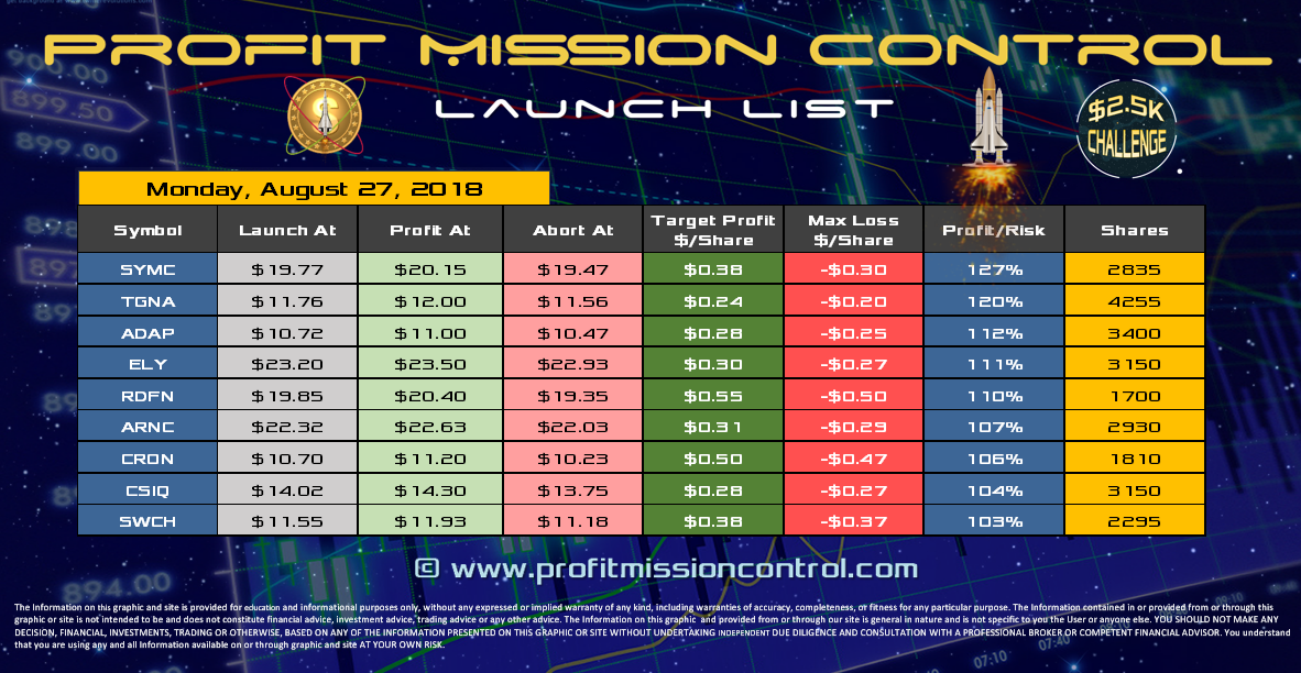 Profit Mission Control Watch List for 08-27-2018