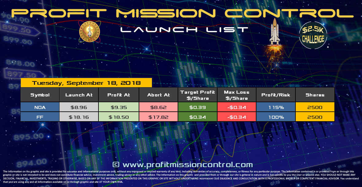 Profit Mission Control Watch List for 09-18-2018