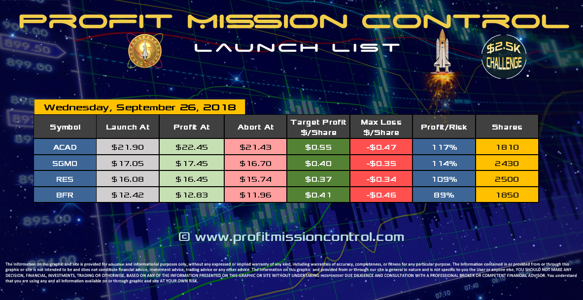 Profit Mission Control Watch List for 09-26-2018