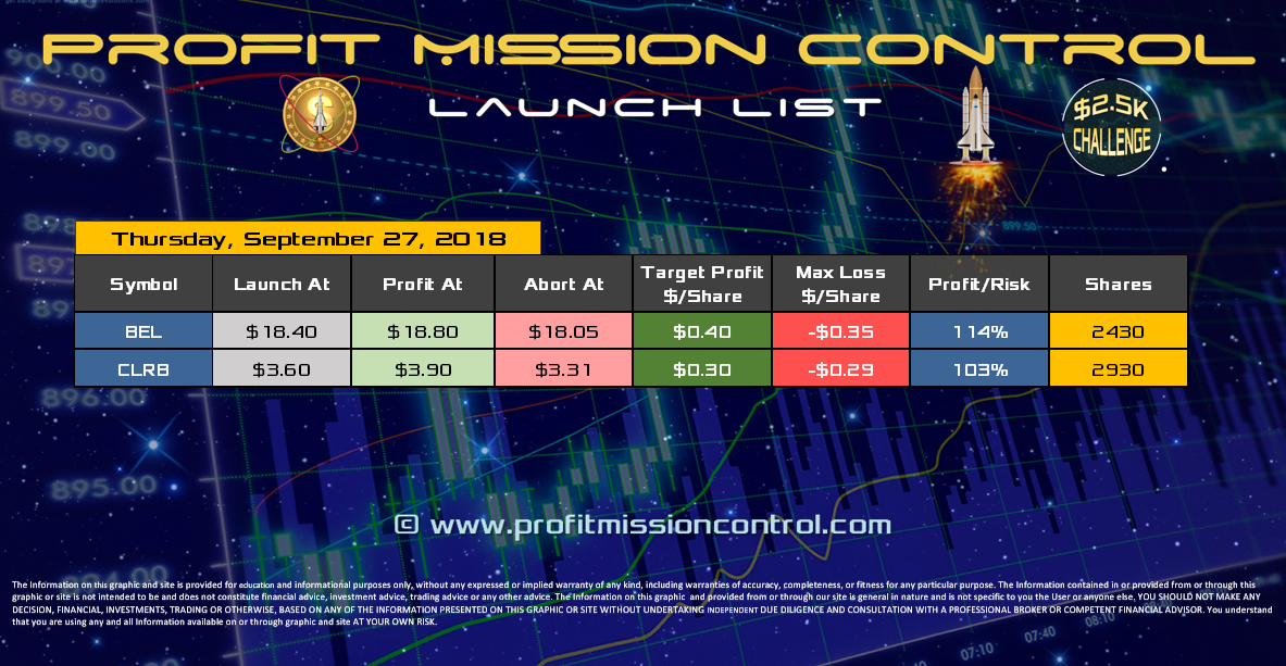 Profit Mission Control Watch List for 09-27-2018