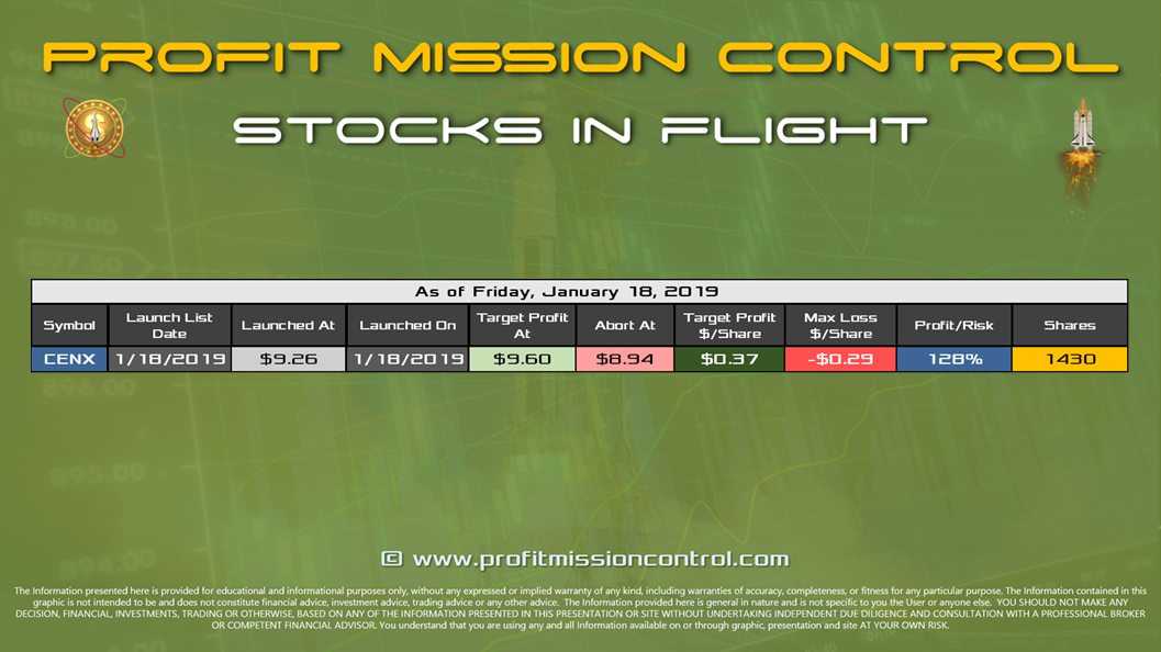 Stocks-In-Flight-1-18-2019
