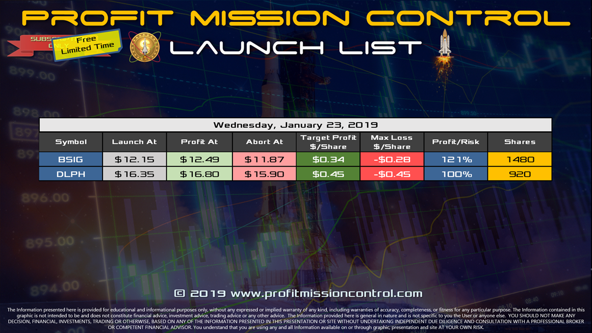 Profit Mission Control Watch List for 1-23-2019