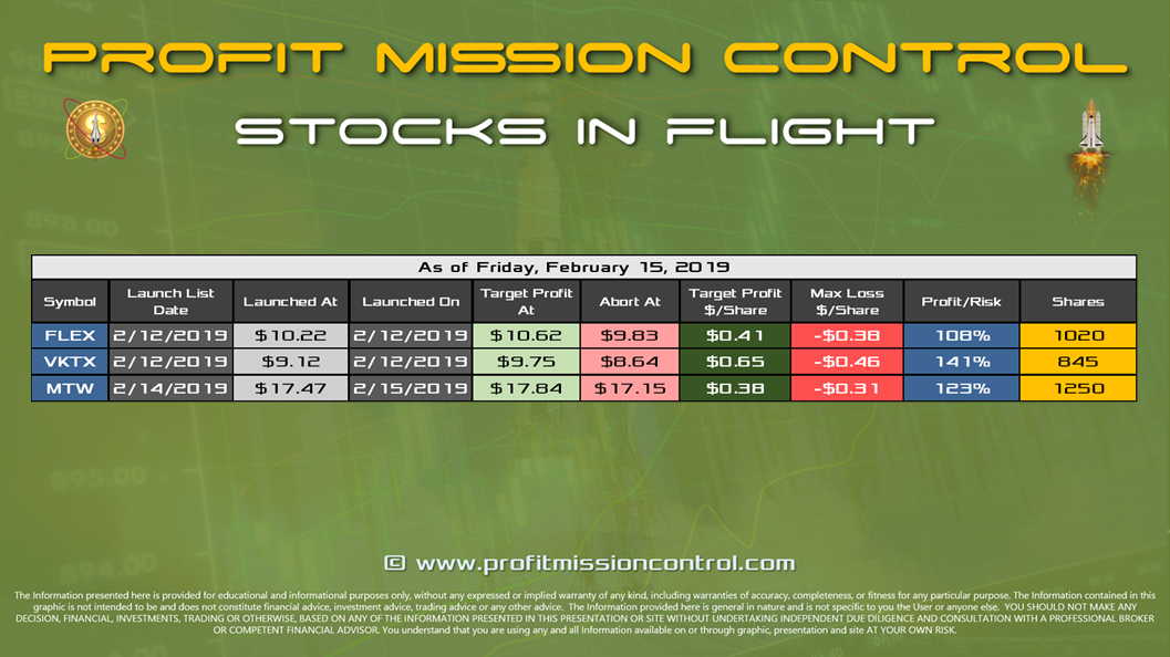 stocks-in-flight-02-15-2019